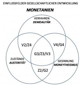 Euler Monetanien